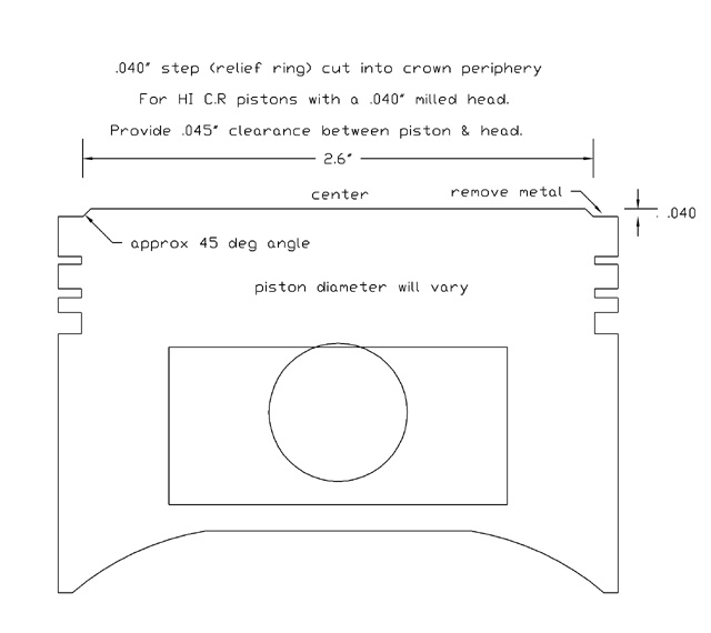 diagram for modifying your piston tops to clear the squish band
